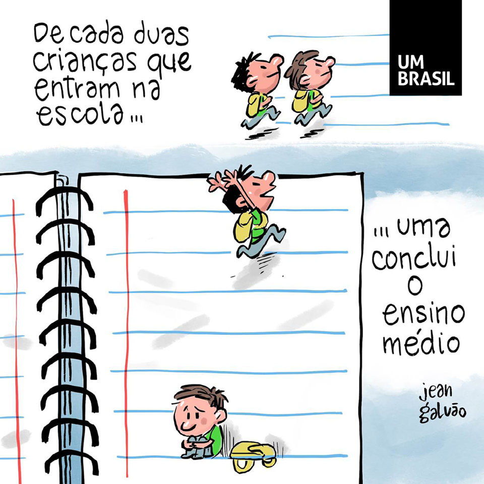 Charge 22/01/2018