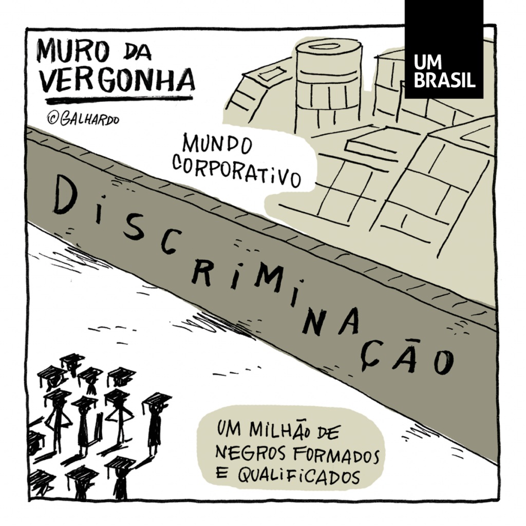 Charge 19/05/2018