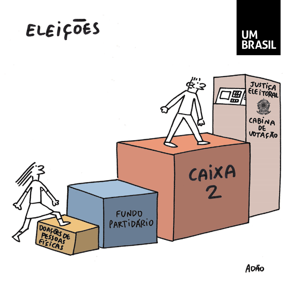 Charge 22/10/2018