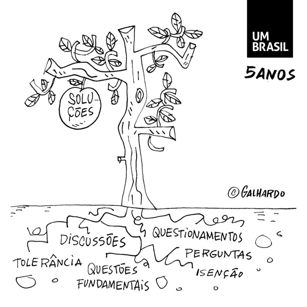 charge 22/05/2019