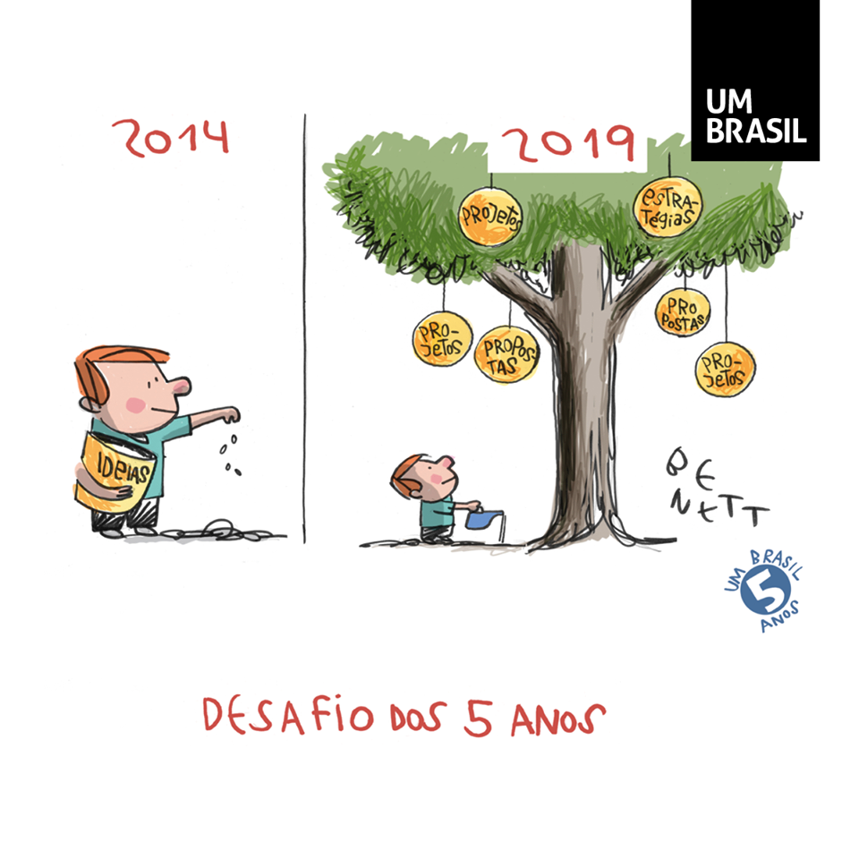 Charge 28/02/2019