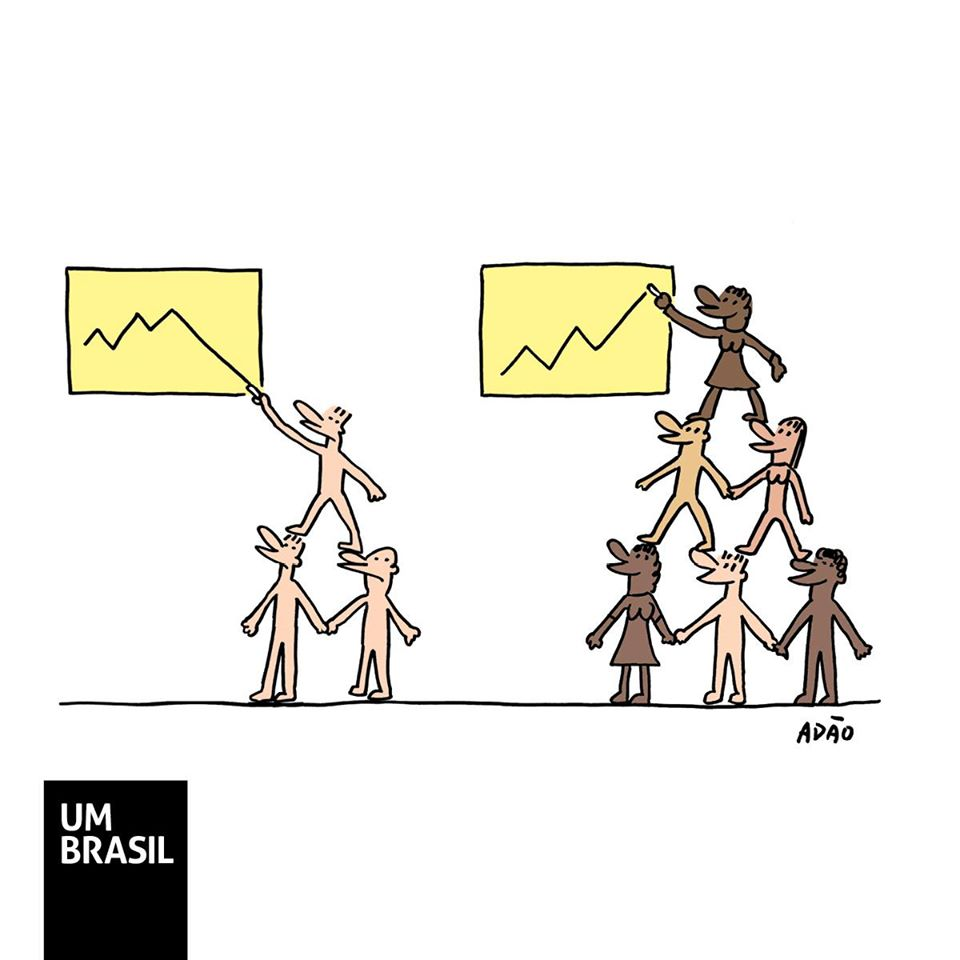 Charge 27/07/2020